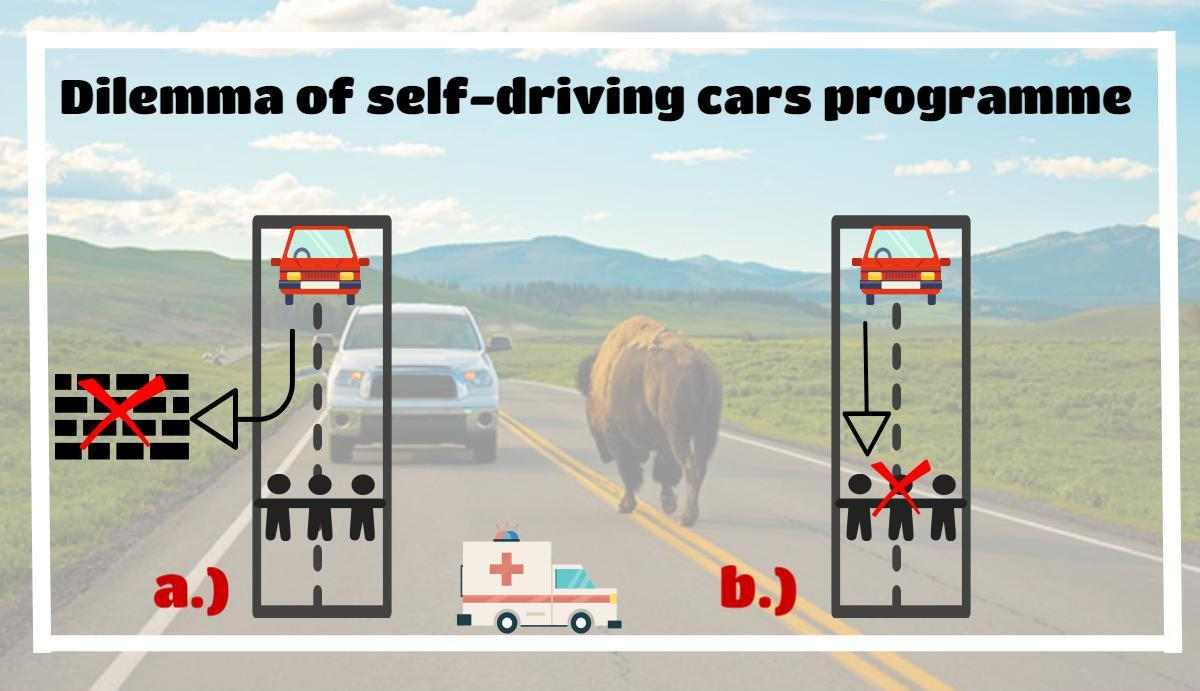 Dilemma of self- driving cars infographic